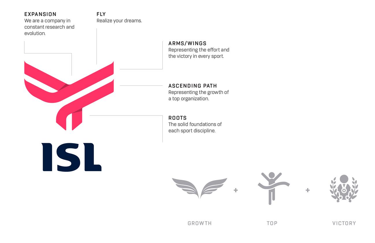 isl logo desctiption2