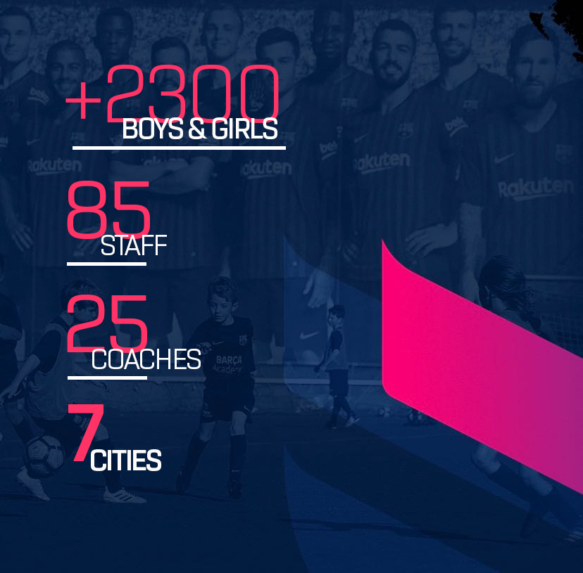 Barca Academy United States numbers
